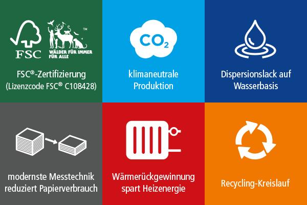 Übersicht der sechs wichtigsten Punkte zum Thema Nachhaltigkeit
